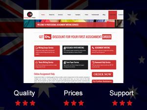 assignmenthelps.com.au rating